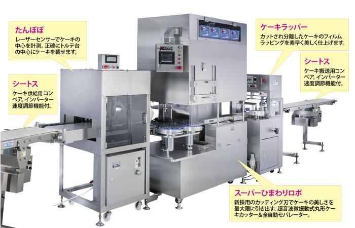 超音波微振動式 丸形ケーキカッター&全自動セパレーター ひまわりシリーズ
