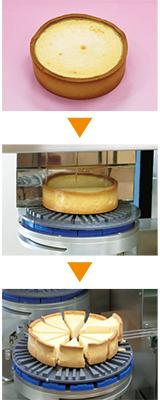 チーズケーキの自動ケーキカット